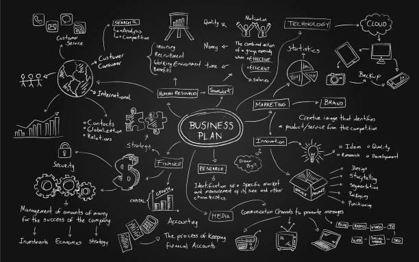 ilustrações, clipart, desenhos animados e ícones de esboço de um plano de negócios em um quadro-negro - entrepreneurship