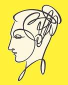 Sketch of Woman's Head
