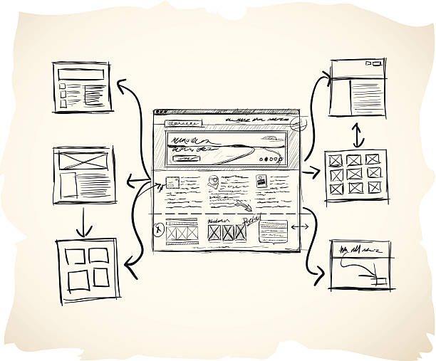 Sketch sitemap with wireframe Sketch sitemap with wireframe website wireframe stock illustrations