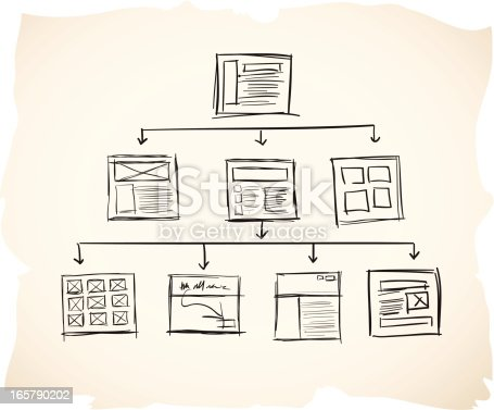 Sketch sitemap with wireframes.