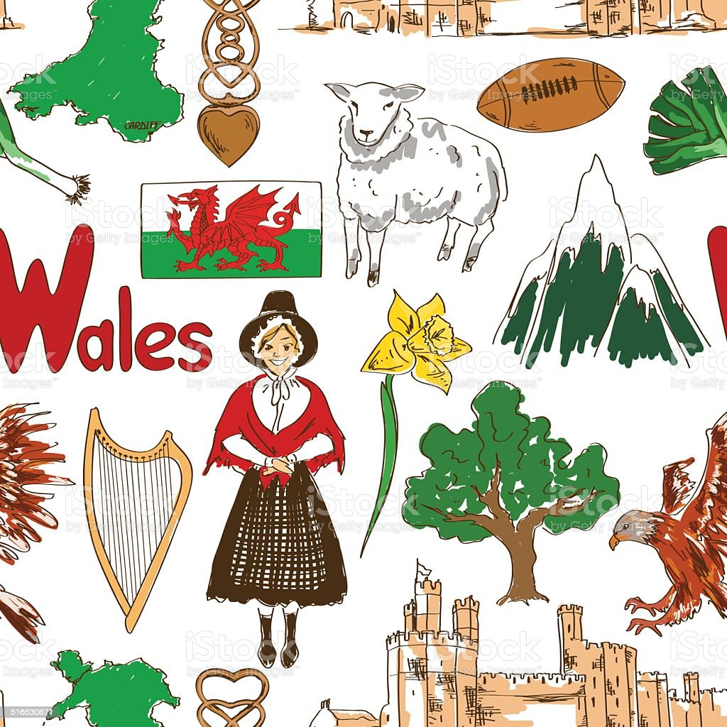 the resilience of the welsh identity and culture Links to wales provided differentiated data on welsh social identities and  affiliation  social identities and affiliation, engagement with welsh cultural  practices,.