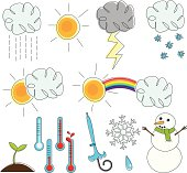 Lots of weather images in a sketchy style. File contains Illustrator CS2 ai, Illustrator 8.0 eps and high-res jpeg.
