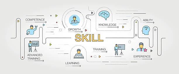 skill banner and icons - business cv templates stock illustrations
