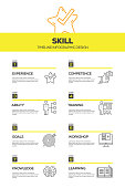 Skill Infographic Design Template