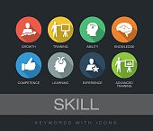 Skill chart with keywords and icons. Flat design with long shadows