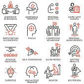 Skills, empowerment leadership development, qualities of leader icons -part 5