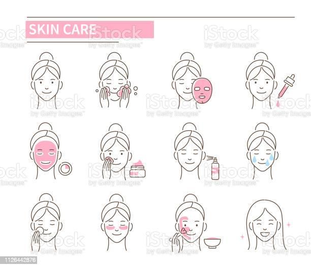 Skin care vector id1126442876?b=1&k=6&m=1126442876&s=612x612&h=z bfkeghqu7wksiasb1cap4r mnihbp35mzbdgshdly=