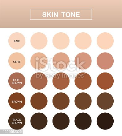 istock skin tone infographic, Color table chart ,  beauty human index, vector design. 1224952325