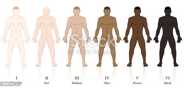 Skin Types Six Men With Different Skin Colors Very Fair