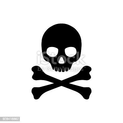 istock skull and bones icon 928418862