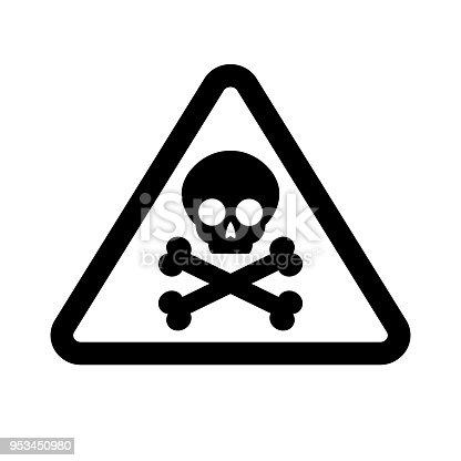 Skull And Bones Logo Warning Attention Icon Poison Symbol Flat