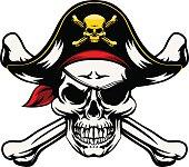 Skull and Crossbones Pirate