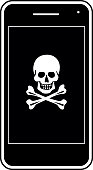 Skull And Crossbones Smart Phone