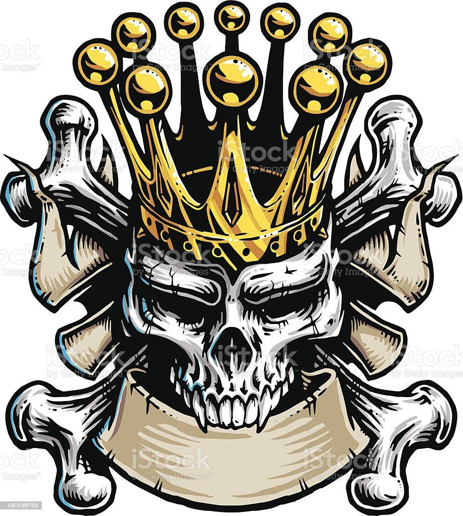 hamlet symbolism in yoricks skull