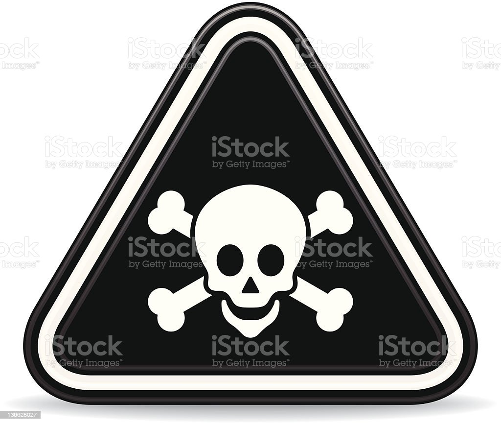 skull sign vector art illustration