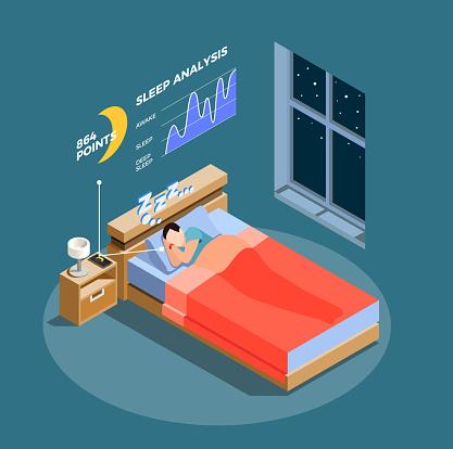 sleep time sleep disorders isometric composition