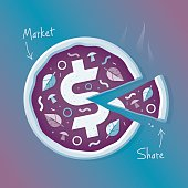 Slice of pizza with dollar symbol. Market sharing business concept.