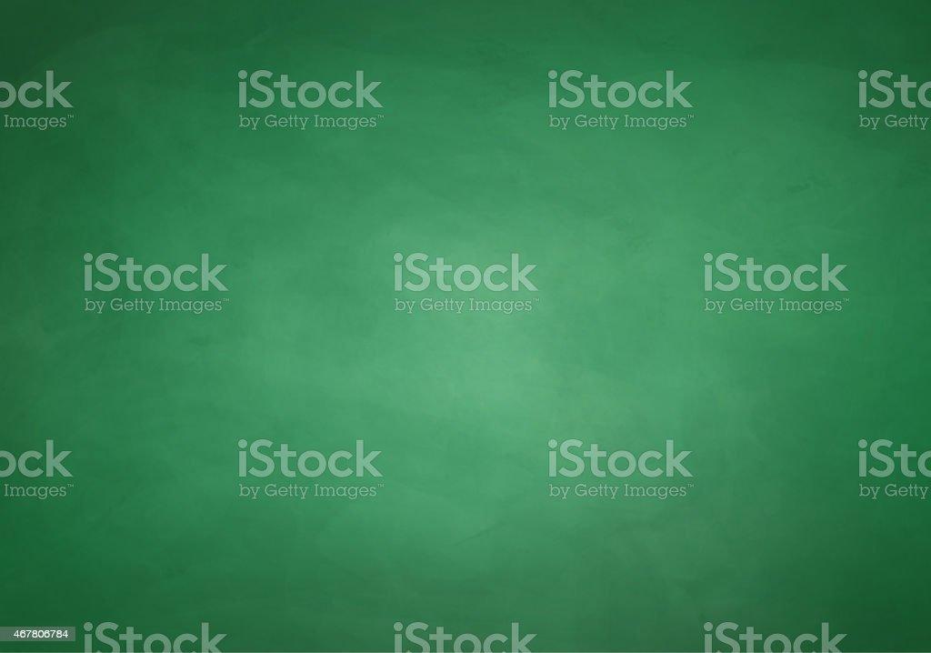 A slightly scratched blank green chalkboard background vector art illustration