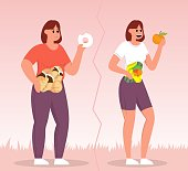 Slim and fat womans with choices food. Obesity. Healthy and unhealthy lifestyle. Vegetables and fruit vs donut, bread, ice cream. Vector flat color illustration