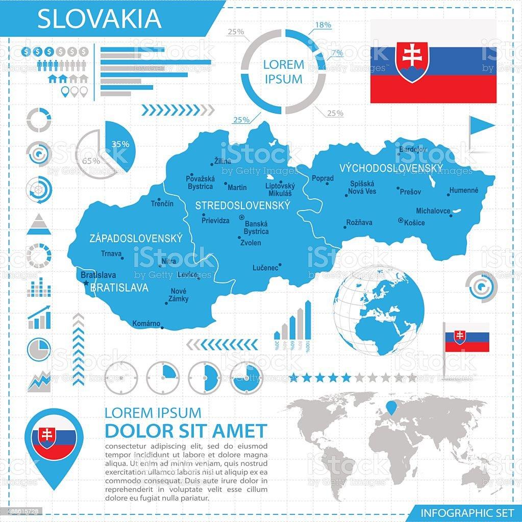 Slovakia - infographic map - Illustration vector art illustration