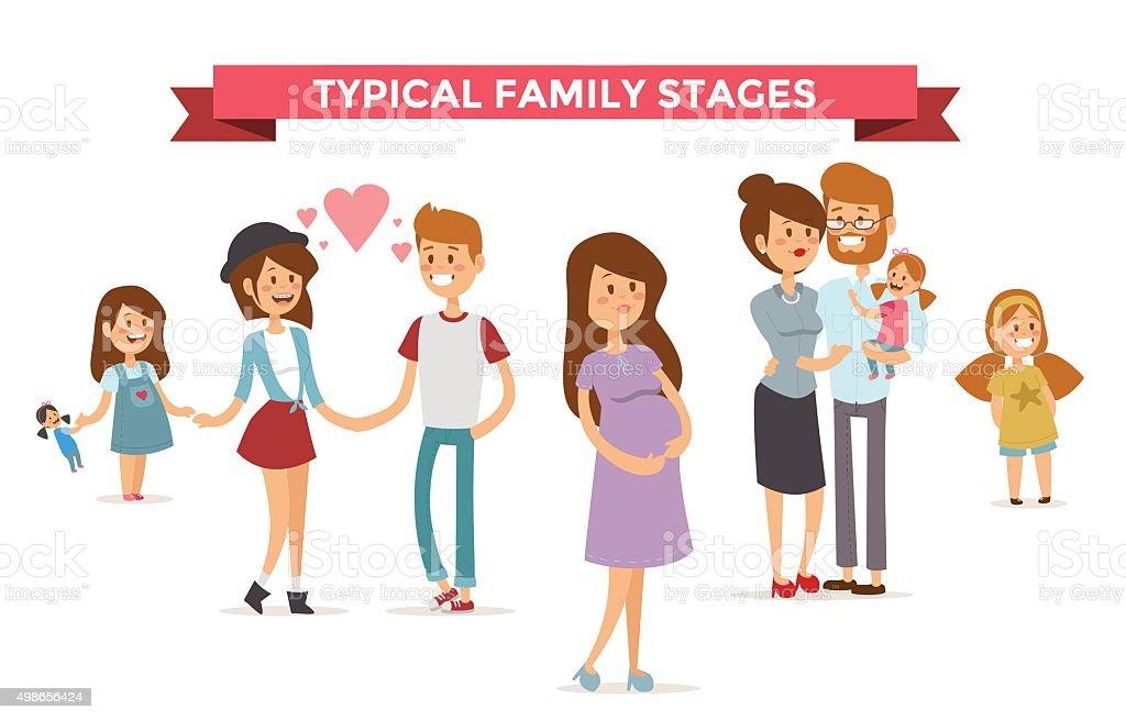 Petite fille et garçon et fille adulte couple, femme enceinte en - Illustration vectorielle