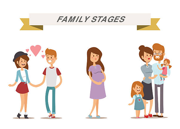 Small girl, adult boy and girl couple, pregnant women in Small girl, adult boy and girl couple, pregnant women in love,modern family families with baby kid. Modern family stages. Typical family. People couples, people family isolated vector. People together same sex couples stock illustrations