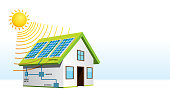 istock Small house with solar energy installation with names of system components in white background. Renewable Energy 913366314