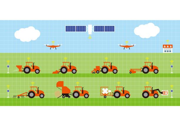bildbanksillustrationer, clip art samt tecknat material och ikoner med smart jordbruk. automatiserad jordbruks traktor och vallväxter odling. - traktor pulling