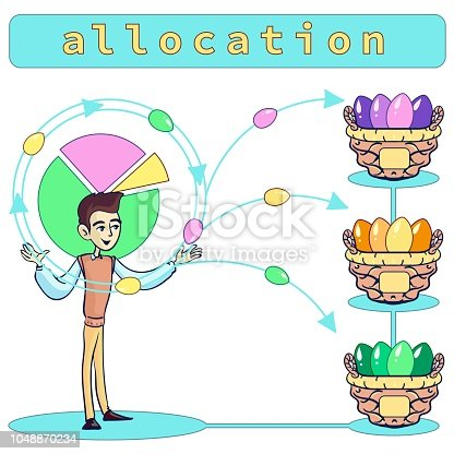 Smart business man allocate egg into many baskets, delegates, puts eggs into baskets, diagrams, work and business, management