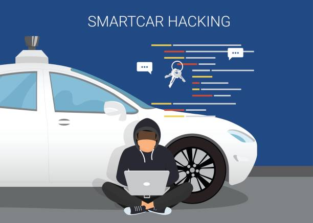Smart car hacking attack Smart car hacking attack. Flat vector illustration of young hacker sitting near white car and using laptop to hack smartcar protection system. young man with code symbols on blue background hacker stock illustrations