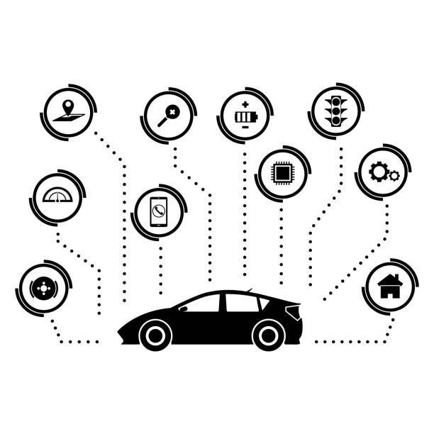 Smart cars driverless car technology autonomous vehicle system capability sign and symbol IoT trend. Vector illustration Internet of Thing technology. vector art illustration