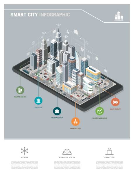 Smart city and augmented reality Contemporary isometric smart city on a digital tablet infographic with skyscrapers, people and vehicles augmented reality sustainable stock illustrations