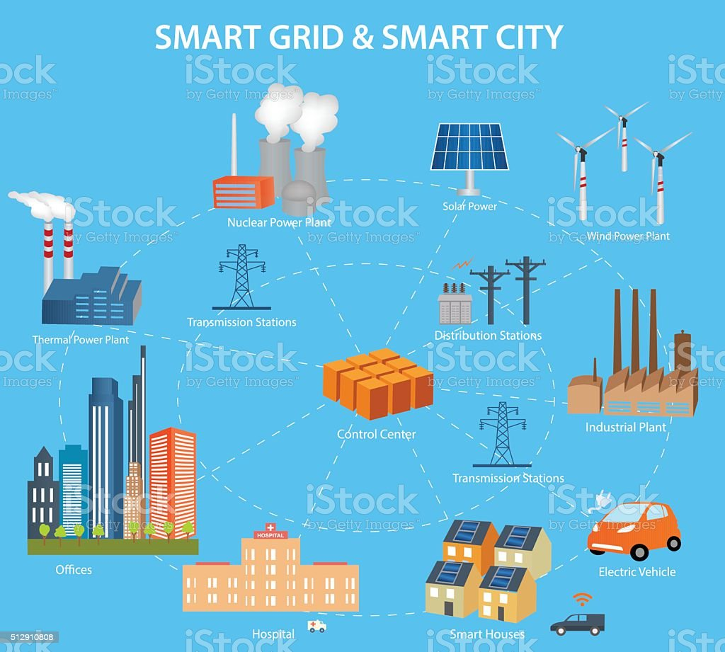 Smart City And Smart Grid Concept Stock Vector Art & More Images of ...