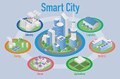 smart city and various industrial architecture diagram, smart grid, industry4.0, vector illustration