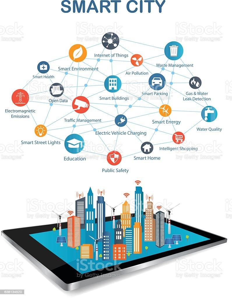 Smart City And Wireless Communication Network stock vector art ...