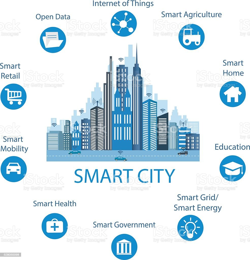 the smart cities concept information technology essay Management of technology essay  in the businesses involving information communication technology  the challenges facing smart cities can.