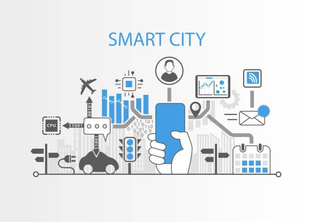 smart city-konzept mit modernen lünette kostenlose smartphone zur hand - smart city stock-grafiken, -clipart, -cartoons und -symbole