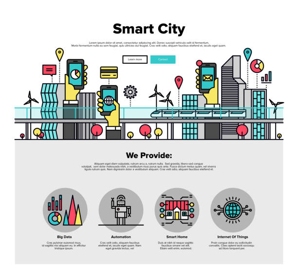 Smart city flat line web graphics One page web design template with thin line icons of smart city and internet of things and everything, future technology for living. Flat design graphic hero image concept, website elements layout. smart city stock illustrations