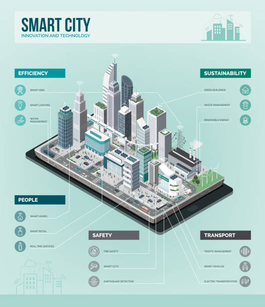 Smart city infographic Smart city, augmented reality and technology concept: metropolis with skyscrapers and people on a smartphone, vector isometric infographic augmented reality sustainable stock illustrations