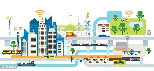 Transportation, Connected, Energy and Power Concept