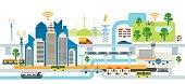 Smart City Infrastructure