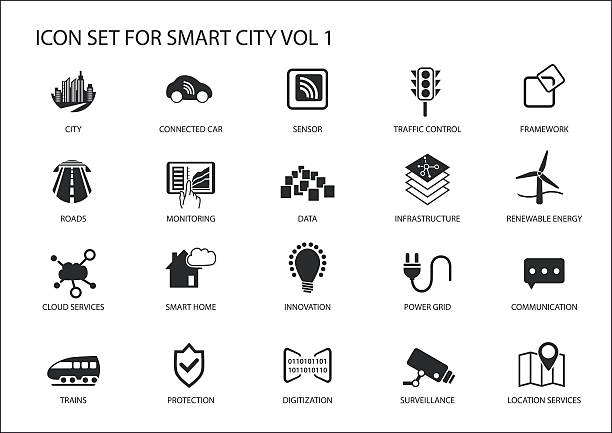 smart city vector icons and symbols in flat design - smart city stock-grafiken, -clipart, -cartoons und -symbole