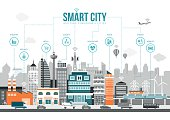 Smart city with smart services and icons, internet of things, networks and augmented reality concept