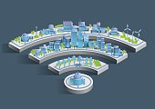 Vector illustration of a smart city on a wireless signal floor. Iconic technology references. EPS10 File. All elements are in separate layers . Easy to modify.