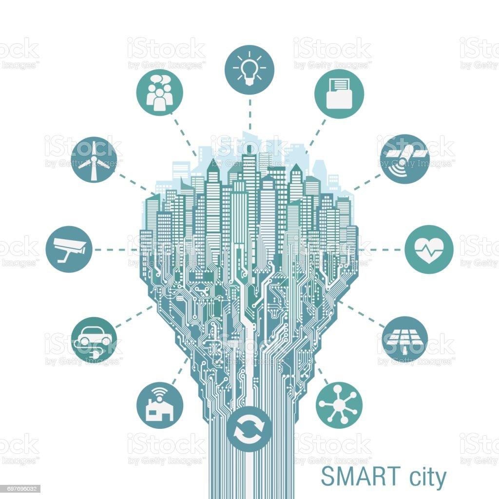 Circuito Y Servicios : Ilustración de ciudad inteligente con servicios avanzados de smart