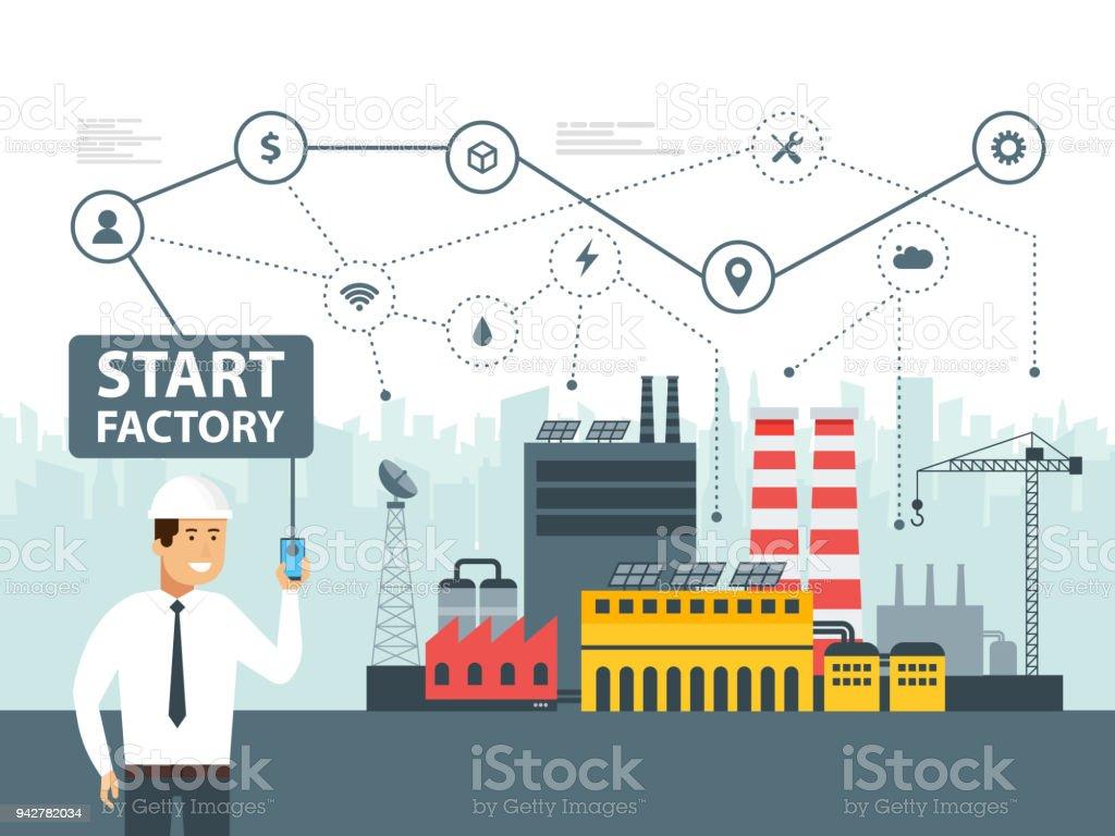 スマートな工場とネットワーク ...
