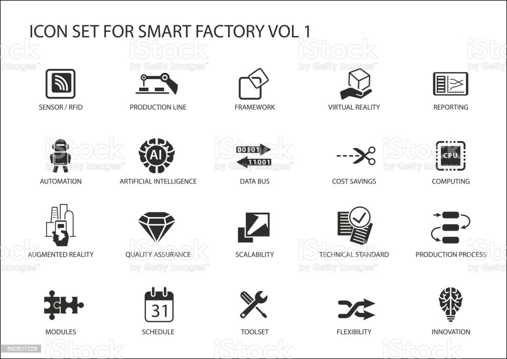 Smart factory vector icons like sensor, rfid, production process, automation, augmented reality vector art illustration