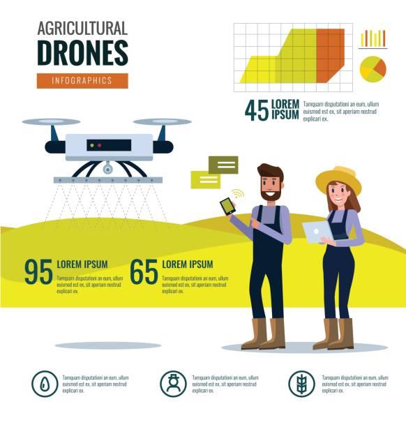 Intelligente Bauer und landwirtschaftlichen Drohnen Infografiken. – Vektorgrafik