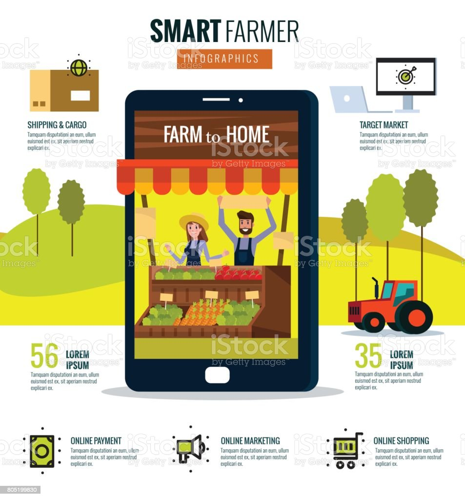 Smart Farmer Infographics Online Marketing And Shopping