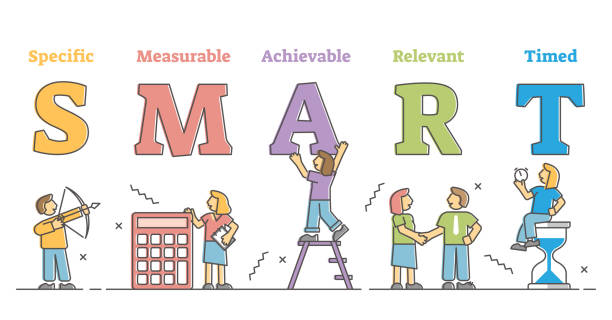 Smart goals acronym as specific, measurable and achievable outline concept vector art illustration